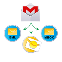 Gmail To PST