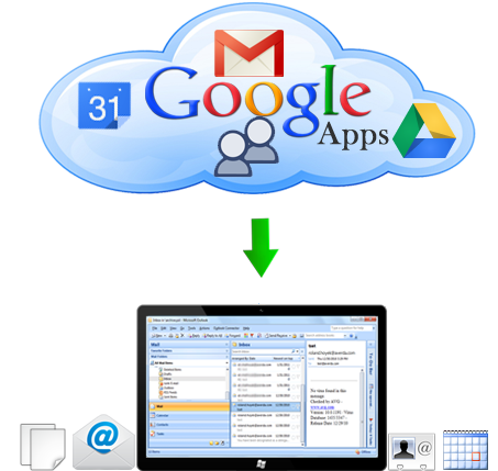 Backup Process of Google Apps